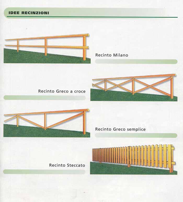 recinti standard in legno